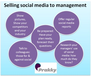 """Selling Social"" to management, Prakky"